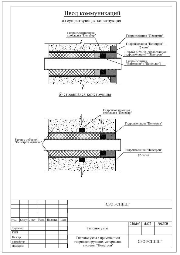 Гидроизоляция вводов труб коммуникаций комбинированным методом акриловая клеющая мастика