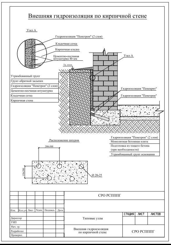 Горизональная гидроизоляция кирпичной кладки гидроизоляция kiilto fiberpool отзывы